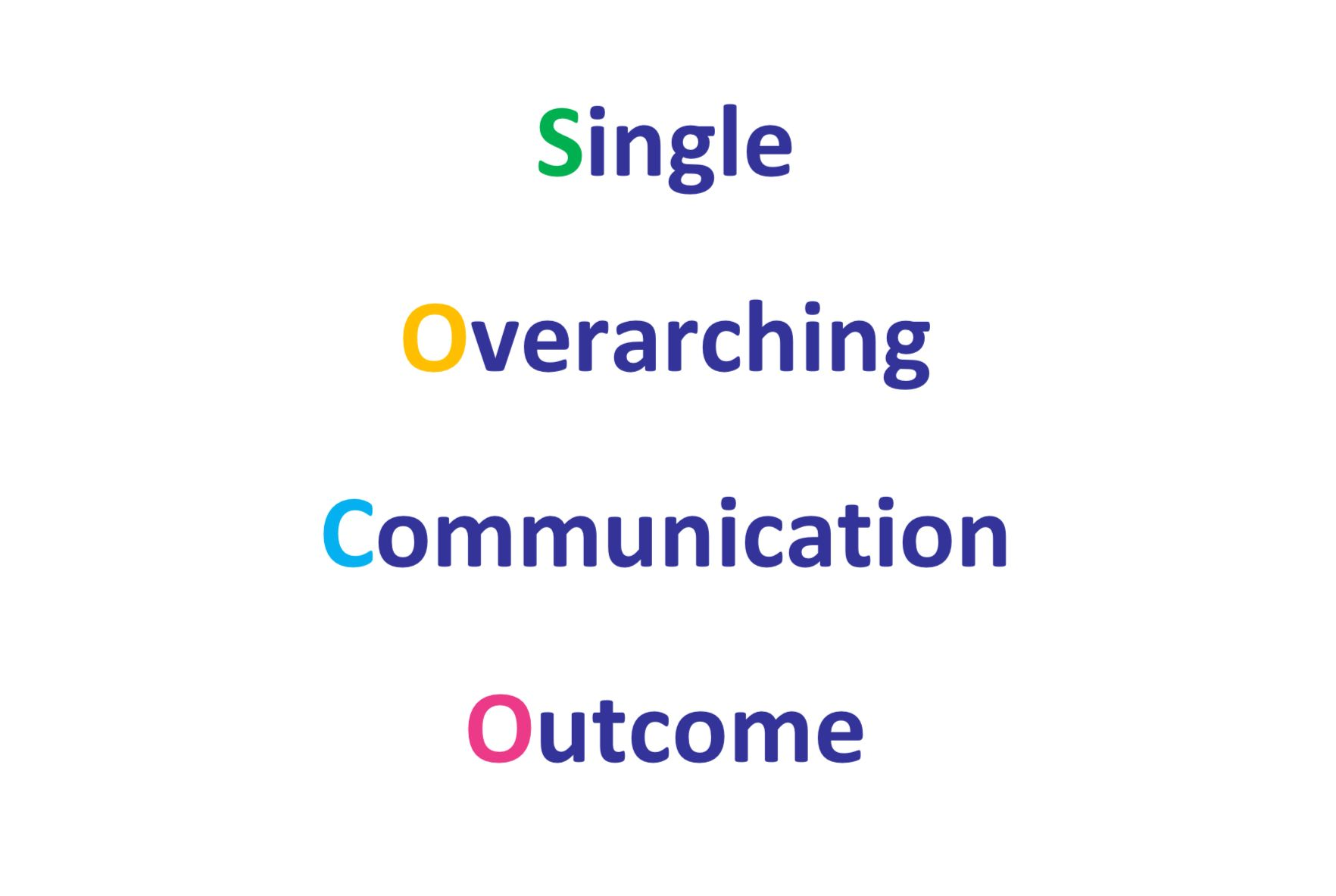 Single Overarching Communication Outcome